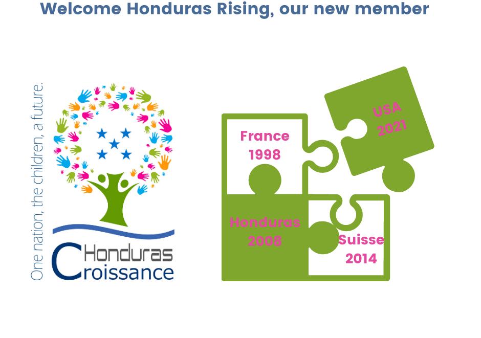 Welcome-Honduras-Rising